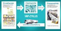 vmp_zyklus